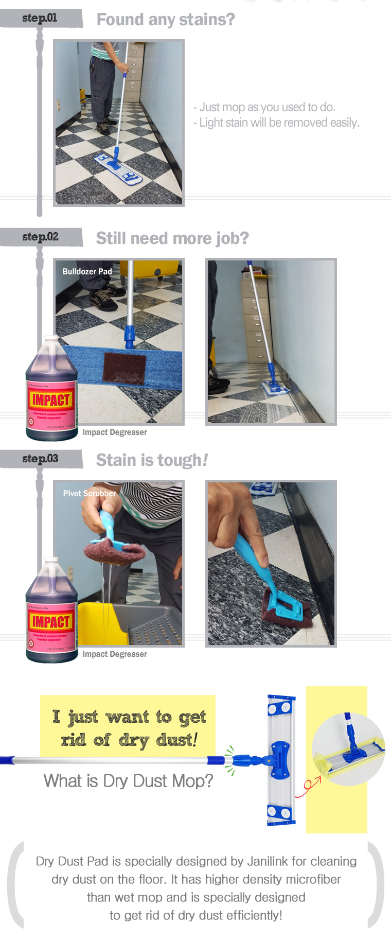 Found any stains? Just mop as you used to do. Light stain will be removed easily. Still need more job? Stain is tough!