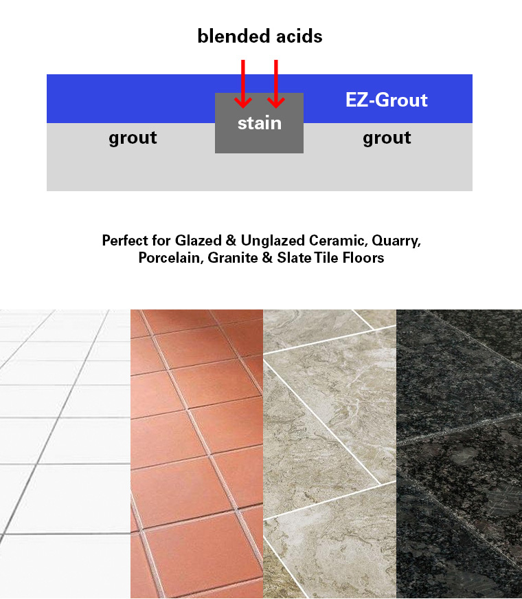 blended acids, stain, grout, ezgrout, glazed ceramic, quarry, porcelain, granite, slate tile.