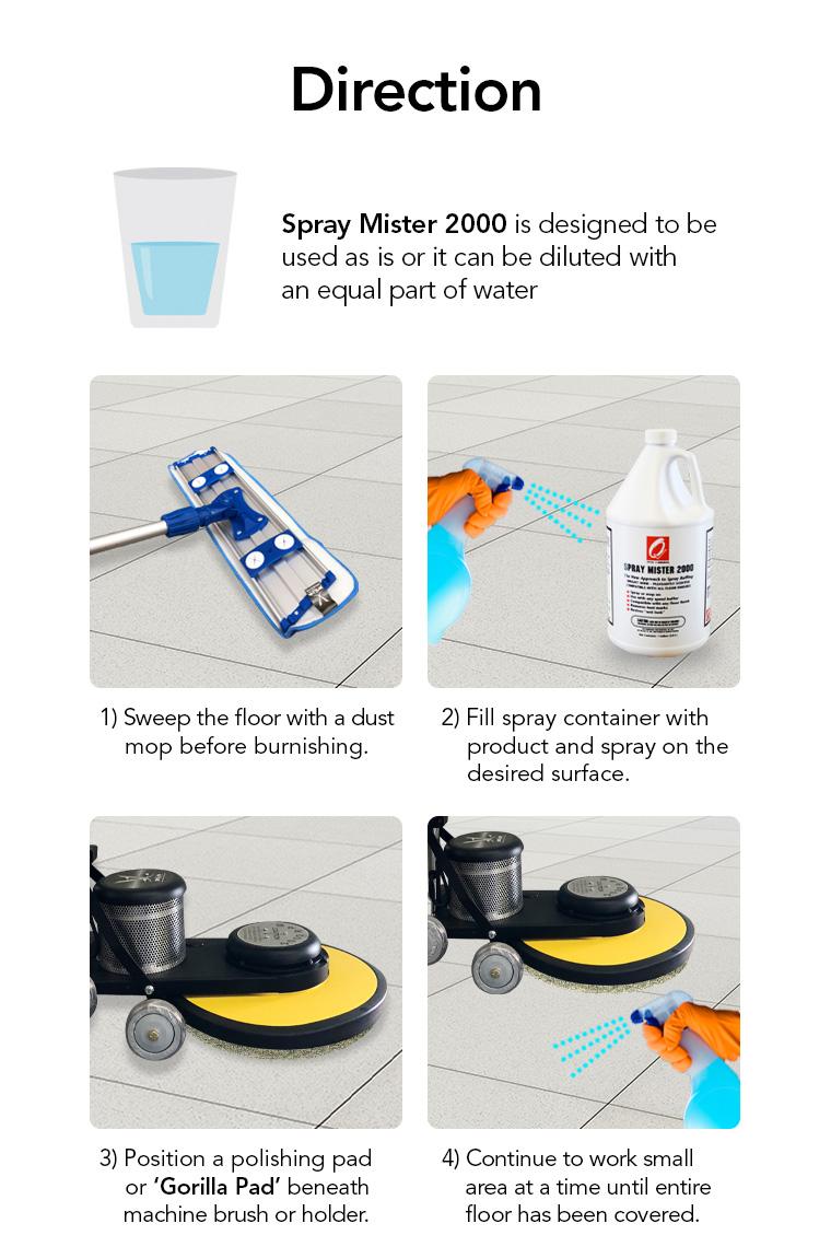 Spray Mister 2000 (QT)