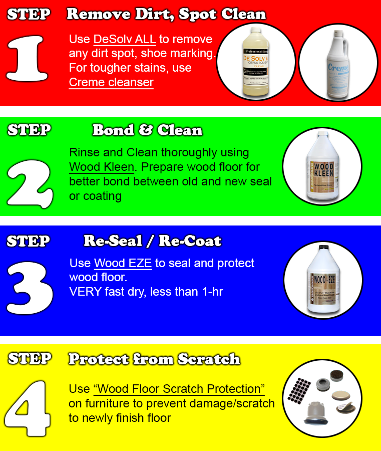 Wood Floor Care Janitorial Supplies Equipment At Janilink